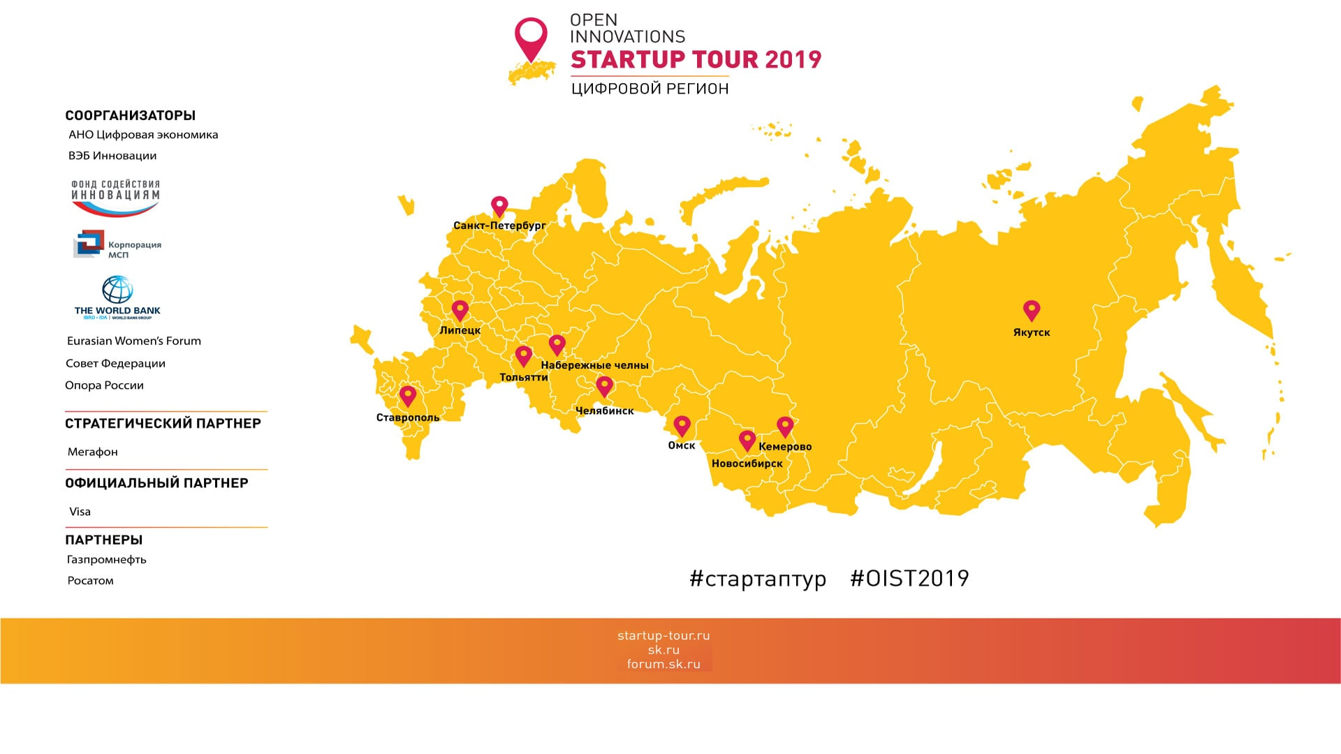 Open Innovations Startup Tour-2019